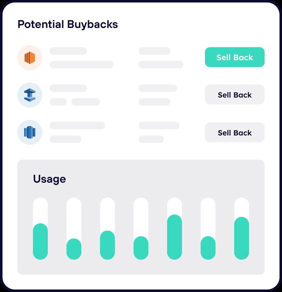 Guaranteed Commitment Buy-Back