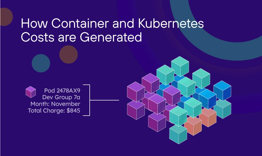 How Container and Kubernetes Costs are Generated