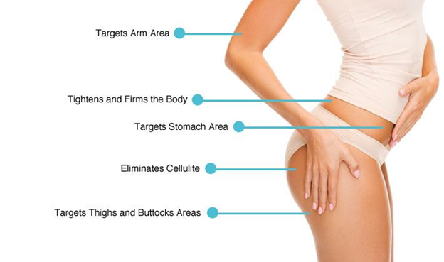 Dream Medical Spa Blog | Treat Yourself To A Smoother, Sexier Figure with Velashape!