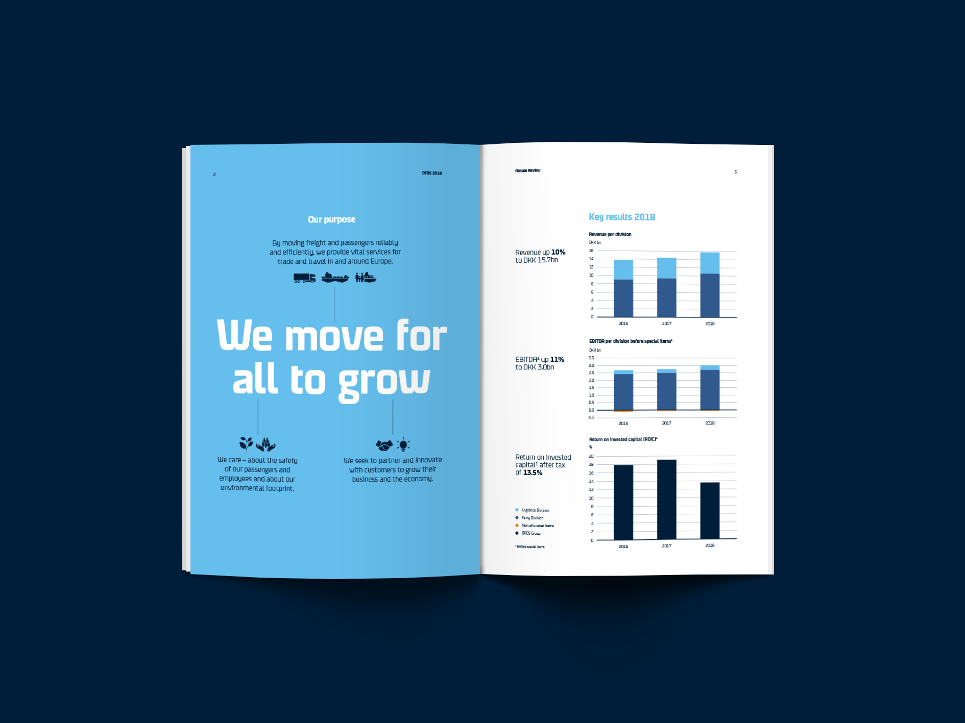 Open page of  DFDS' Annual report