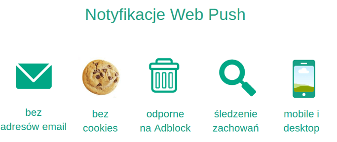 Jak wykorzystywać notyfikacje web push?