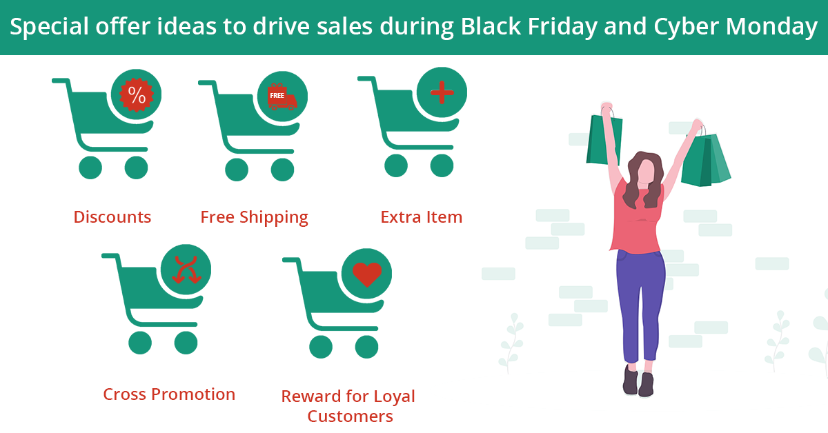 Special offer ideas to drive sales on Black Friday and Cyber Monday