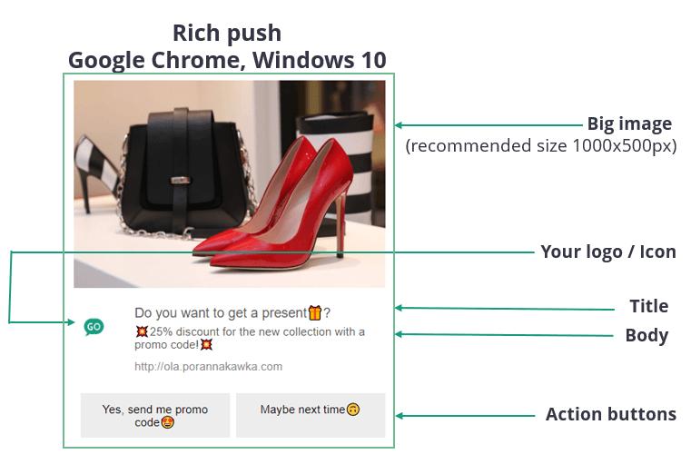 rich web push notification