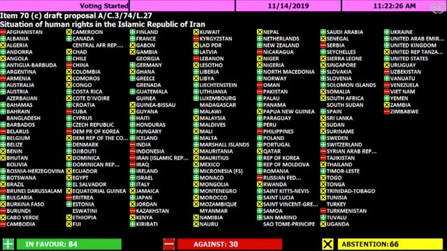 The Third Committee of the United Nations General Assembly today adopted a resolution that expresses its serious concern about Iran's continued attacks against religious minorities, including the Baha'is, by a vote of 84 to 30, with 66 abstentions.