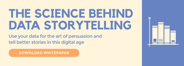 Whitepaper_The Science Behind Data Storytelling