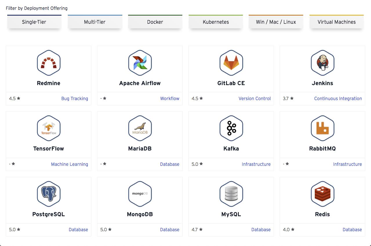 Bitnami Enterprise Catalog
