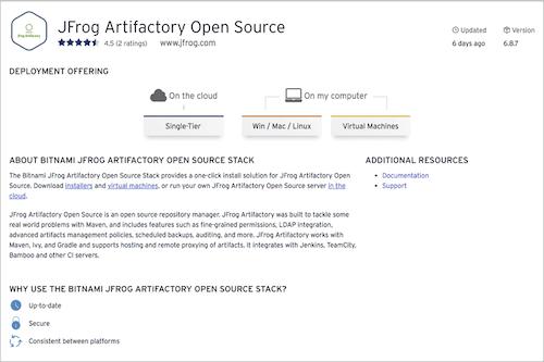 Artifactory OSS Solution