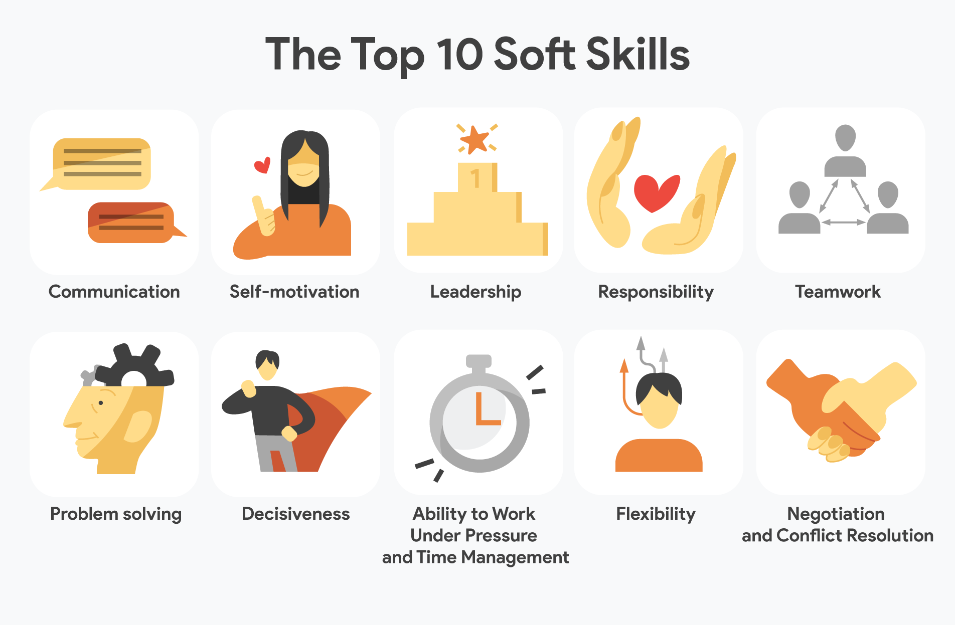 the 10 soft skills you u0026 39 ll need to succeed at work