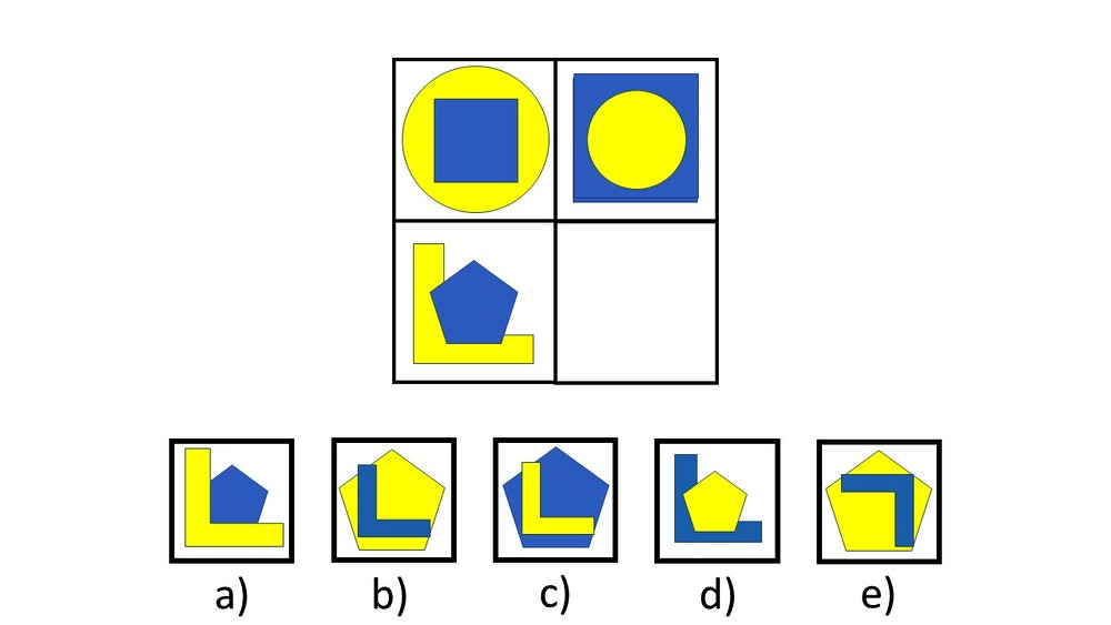 The Naglieri Nonverbal Ability Test (NNAT)