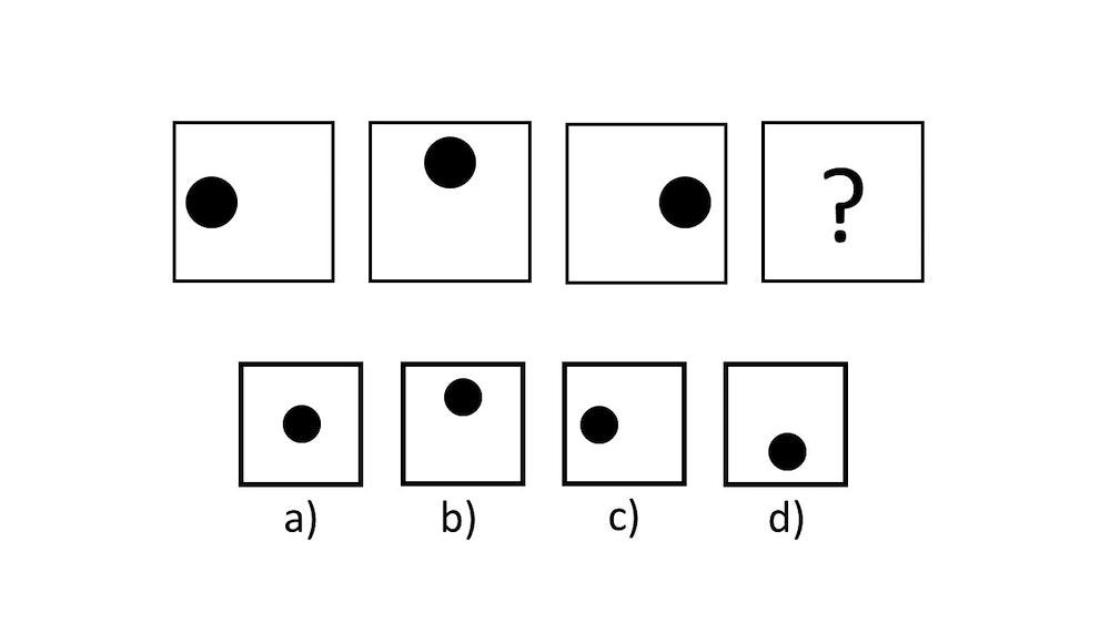 Figure Classification CAT4