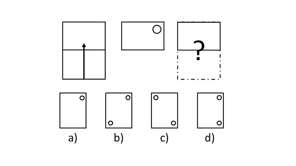 Figure Analysis CAT4