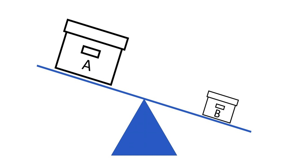 Cut-e Mechanical Reasoning