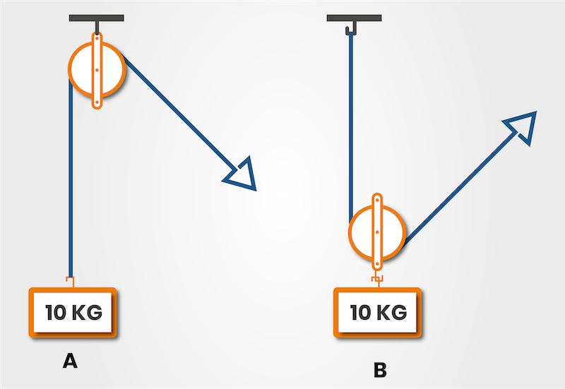 Mechanical Comprehension Test