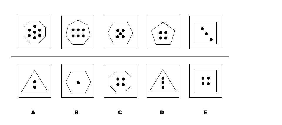 Analytical Reasoning Tests