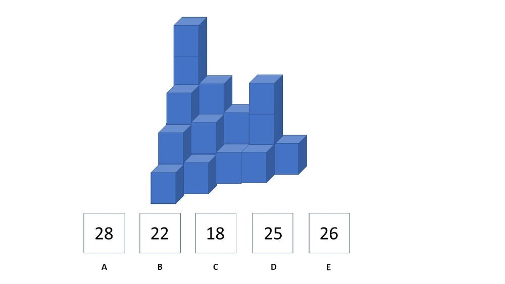 Spatial Ability Reasoning Tests