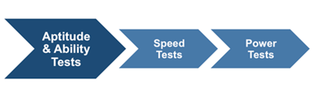 Verbal Ability Tests