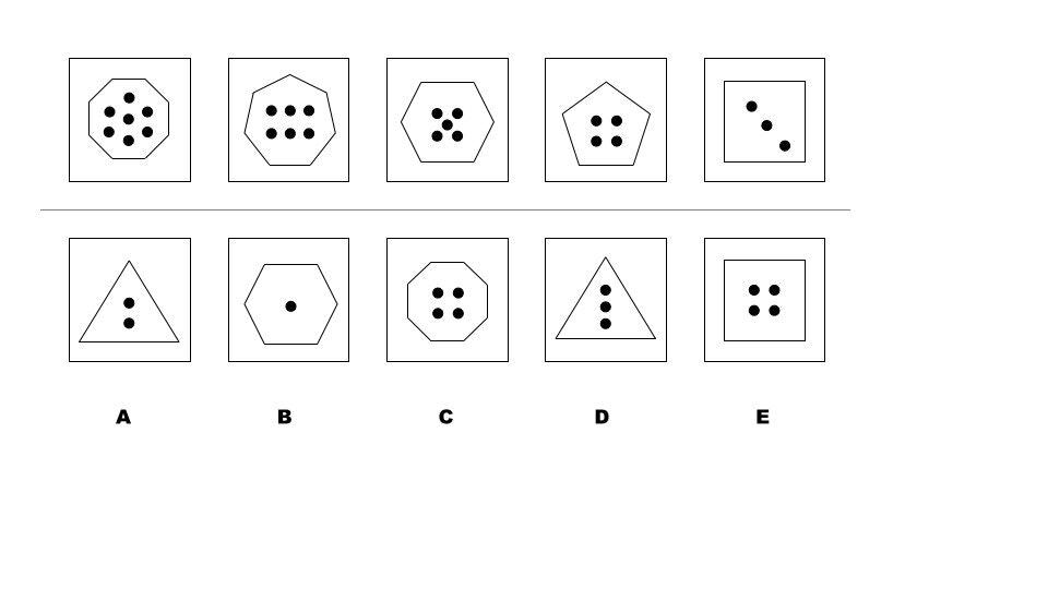 Unductive reasoning - example 2