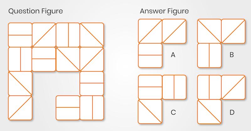 Diagrammatic Reasoning