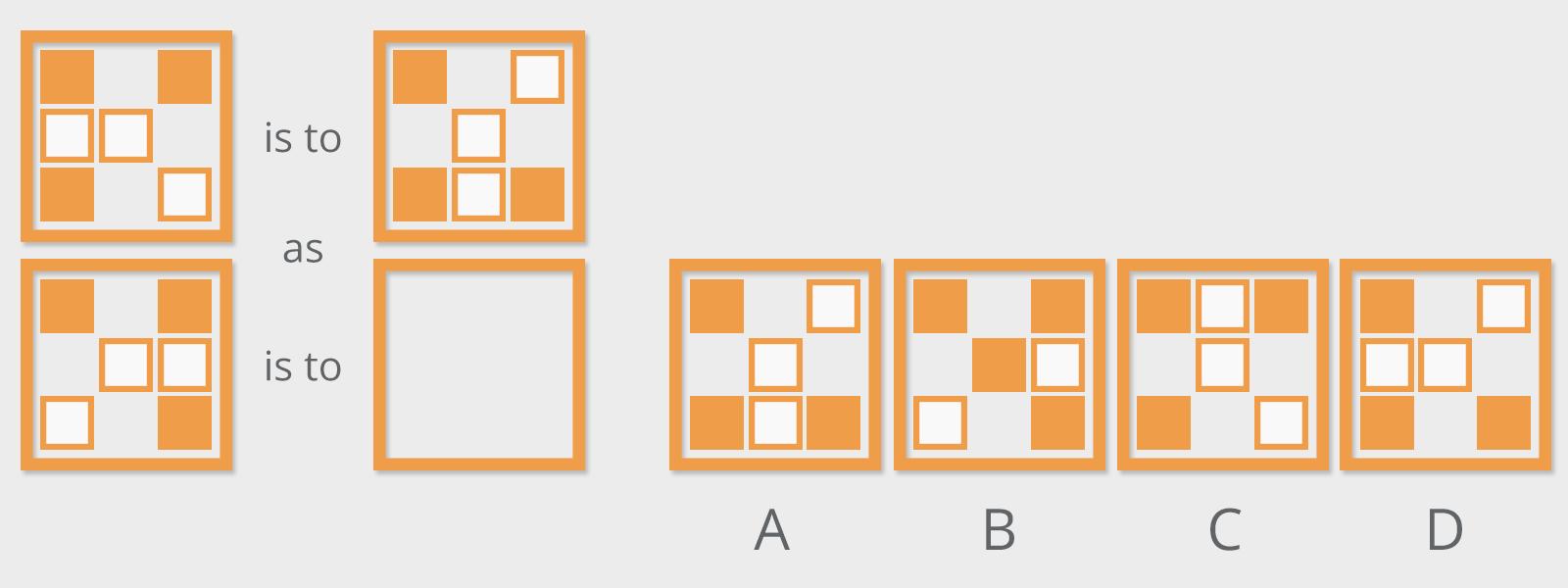 Abstract and Diagrammatic Reasoning