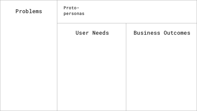 How To Run A Lean Ux Workshop For Agencies And Freelancers