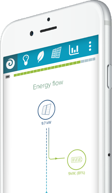 Our solarZero app allows you to monitor your home's energy efficiency anywhere, any time.