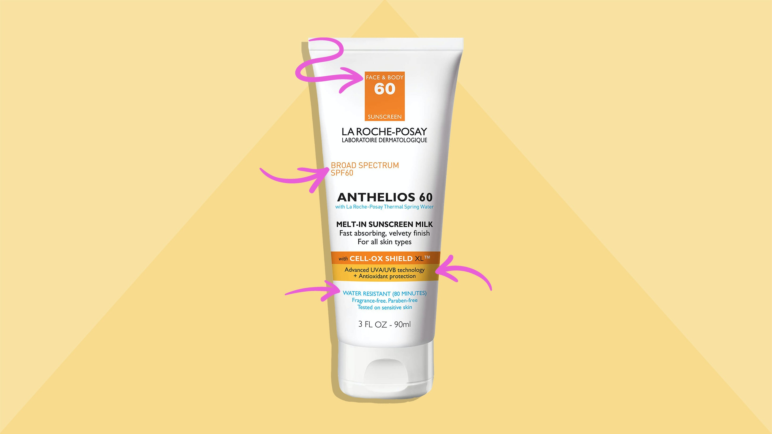 How to Read an SPF Bottle