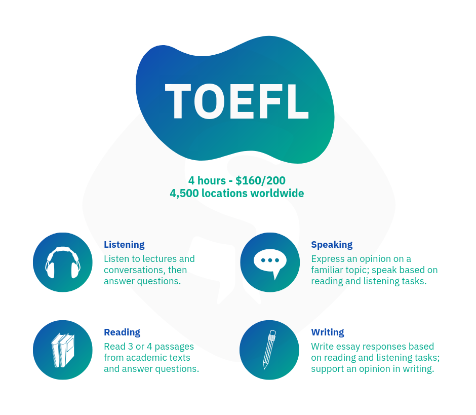 All You Need To Know About IELTS And TOEFL - Sqore