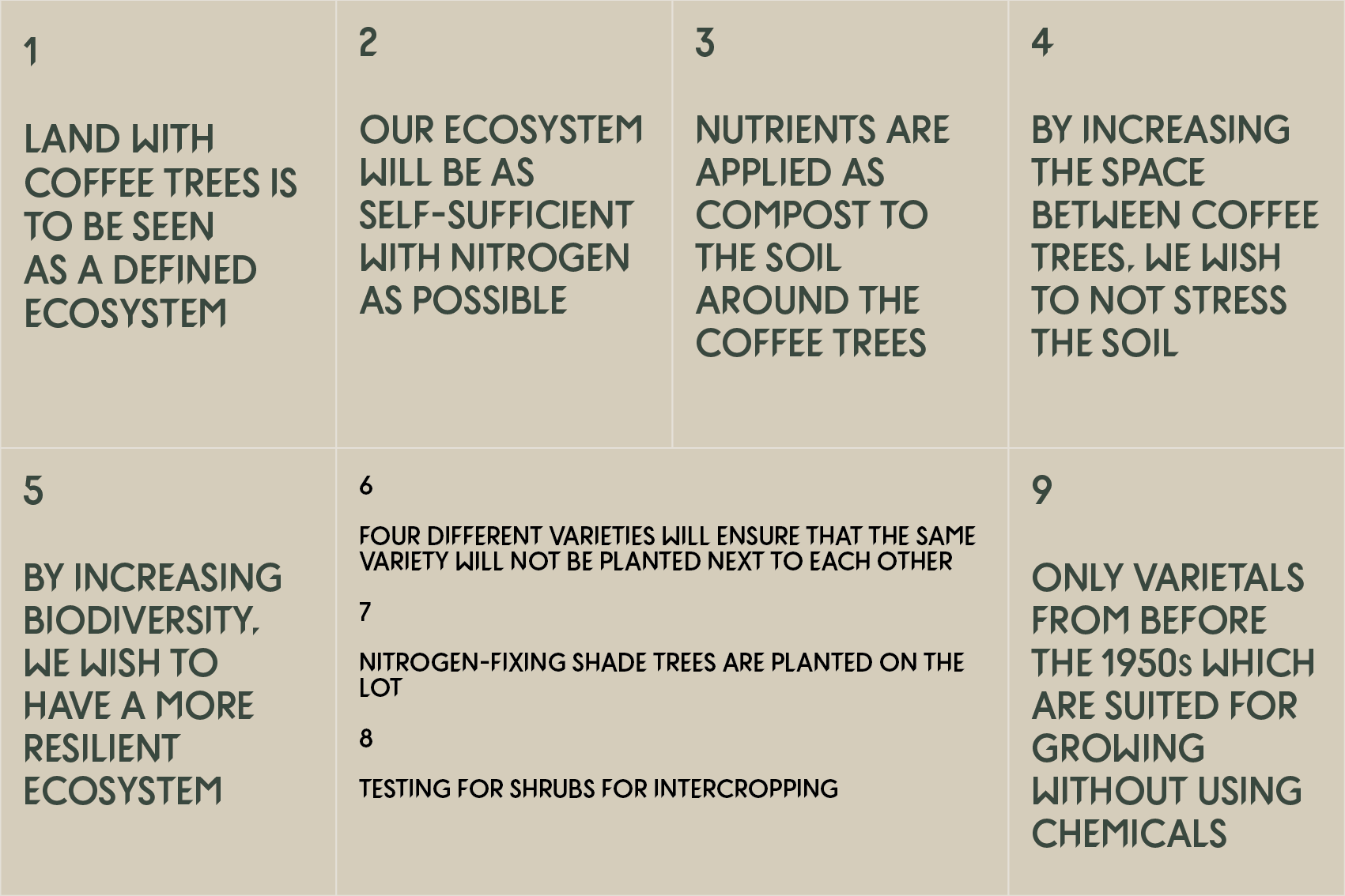The rules applying for Our Plot